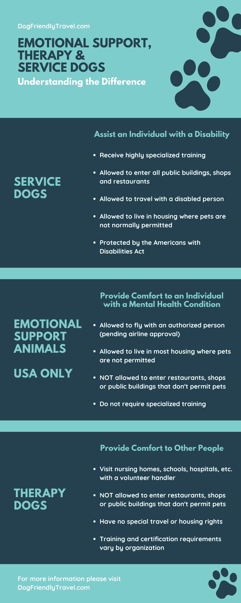 Emotional support therapy and service dogs